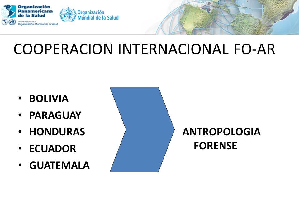 COOPERACION INTERNACIONAL FO-AR BOLIVIA PARAGUAY HONDURAS ECUADOR GUATEMALA ANTROPOLOGIA FORENSE