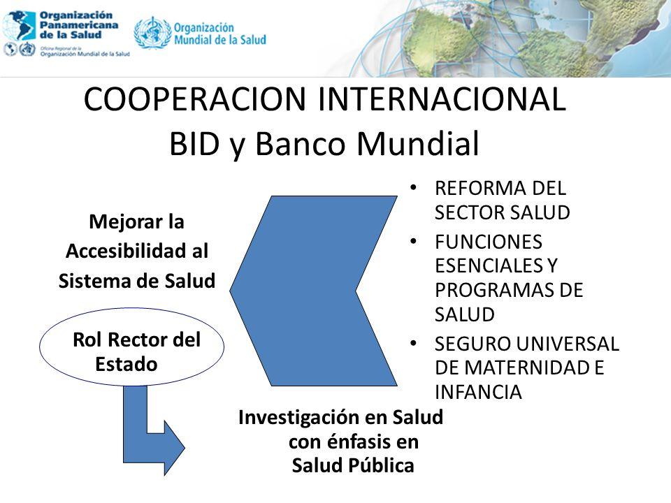 COOPERACION INTERNACIONAL BID y Banco Mundial Mejorar la Accesibilidad al Sistema de Salud Rol Rector del Estado REFORMA DEL SECTOR SALUD FUNCIONES ESENCIALES Y PROGRAMAS DE SALUD SEGURO UNIVERSAL DE MATERNIDAD E INFANCIA Investigación en Salud con énfasis en Salud Pública