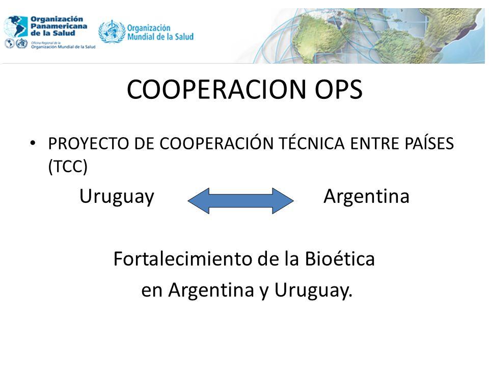 COOPERACION OPS PROYECTO DE COOPERACIÓN TÉCNICA ENTRE PAÍSES (TCC) Uruguay Argentina Fortalecimiento de la Bioética en Argentina y Uruguay.