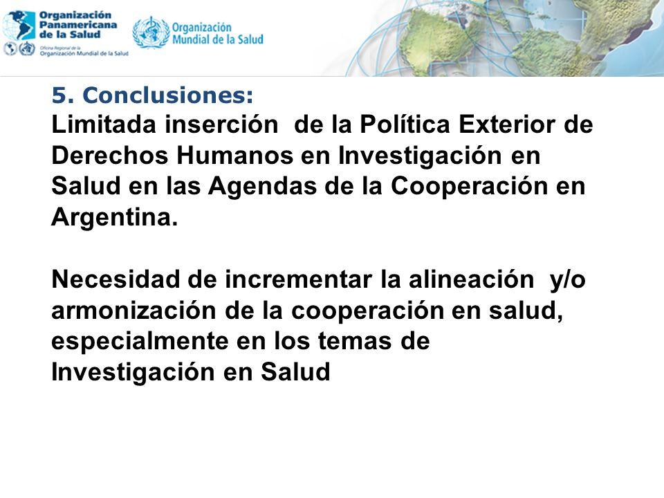 5. Conclusiones: Limitada inserción de la Política Exterior de Derechos Humanos en Investigación en Salud en las Agendas de la Cooperación en Argentin