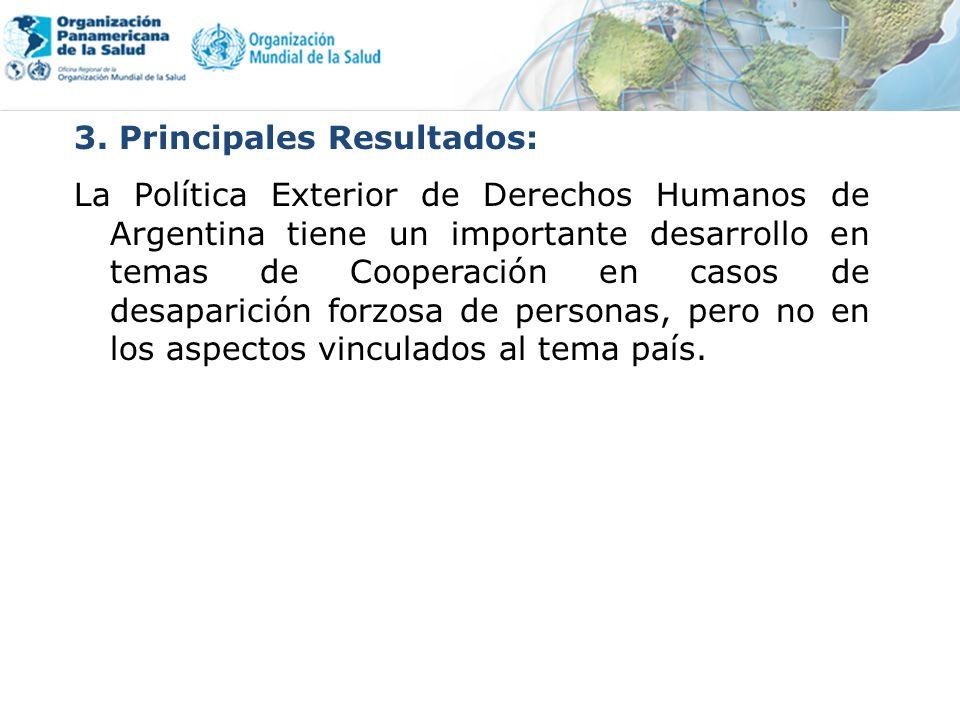 3. Principales Resultados: La Política Exterior de Derechos Humanos de Argentina tiene un importante desarrollo en temas de Cooperación en casos de de