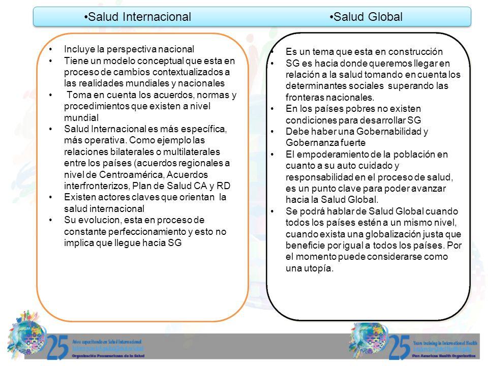 Es un tema que esta en construcción SG es hacia donde queremos llegar en relación a la salud tomando en cuenta los determinantes sociales superando las fronteras nacionales.