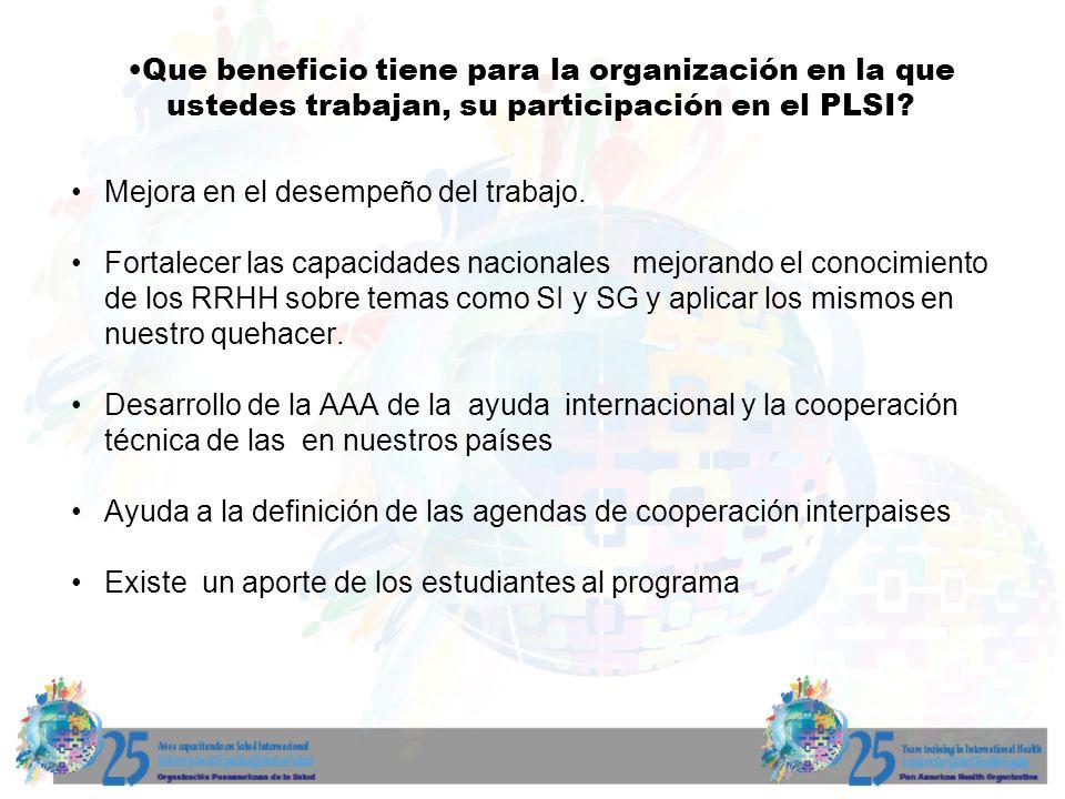 Que beneficio tiene para la organización en la que ustedes trabajan, su participación en el PLSI.