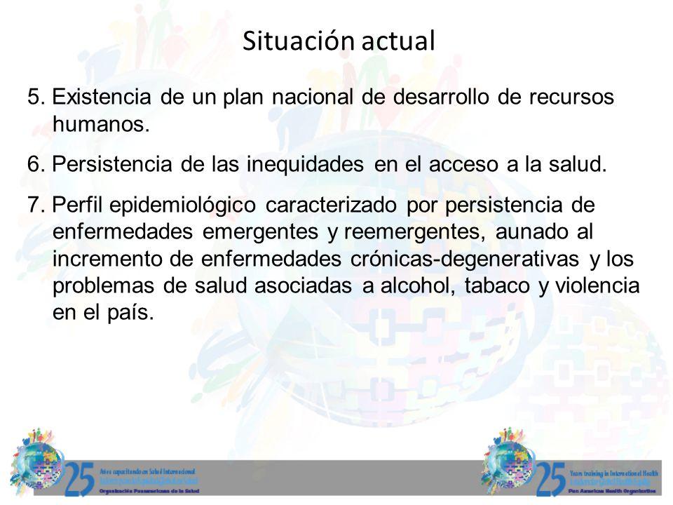 Situación actual 5. Existencia de un plan nacional de desarrollo de recursos humanos.