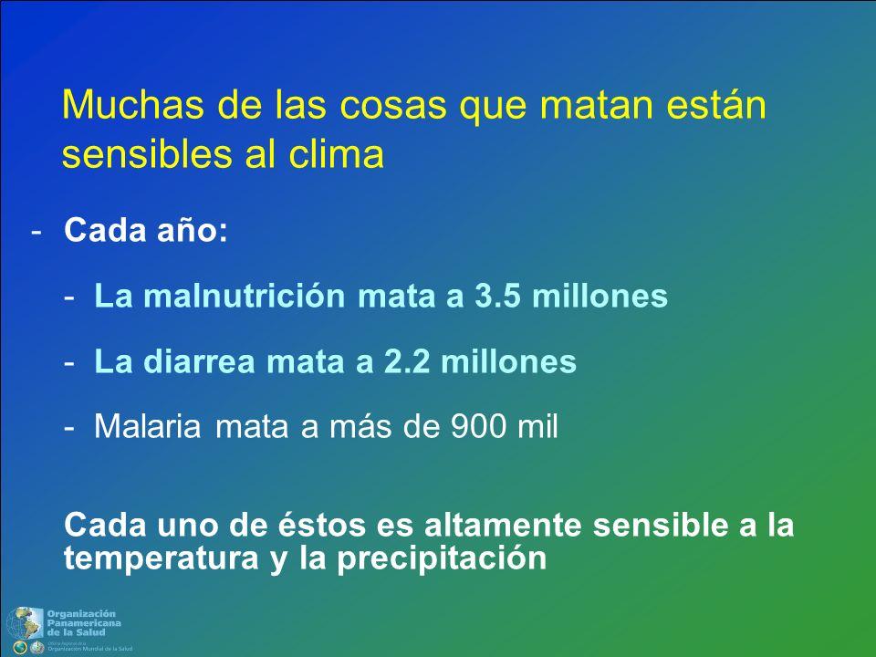 Muchas de las cosas que matan están sensibles al clima -Cada año: - La malnutrición mata a 3.5 millones - La diarrea mata a 2.2 millones - Malaria mat