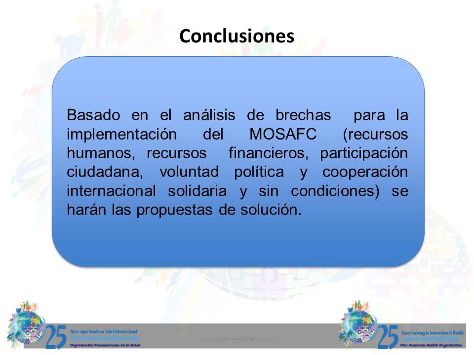 www.themegallery.com Conclusiones Basado en el análisis de brechas para la implementación del MOSAFC (recursos humanos, recursos financieros, particip