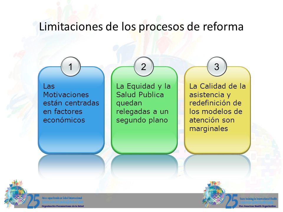 Limitaciones de los procesos de reforma 1 Las Motivaciones están centradas en factores económicos 2 La Equidad y la Salud Publica quedan relegadas a u