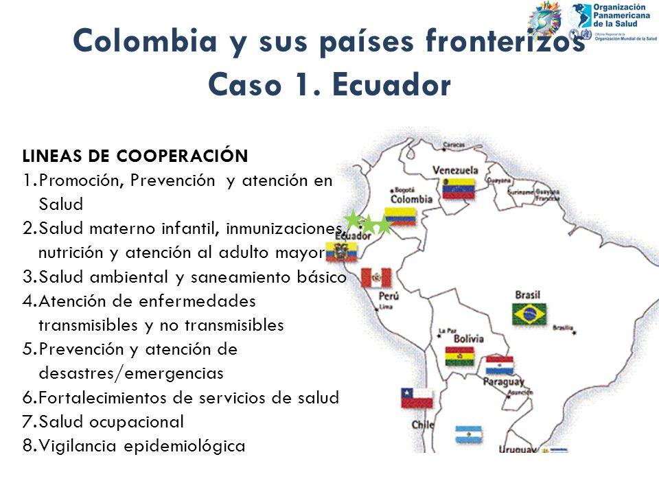 Colombia y sus países fronterizos Caso 1. Ecuador LINEAS DE COOPERACIÓN 1.Promoción, Prevención y atención en Salud 2.Salud materno infantil, inmuniza