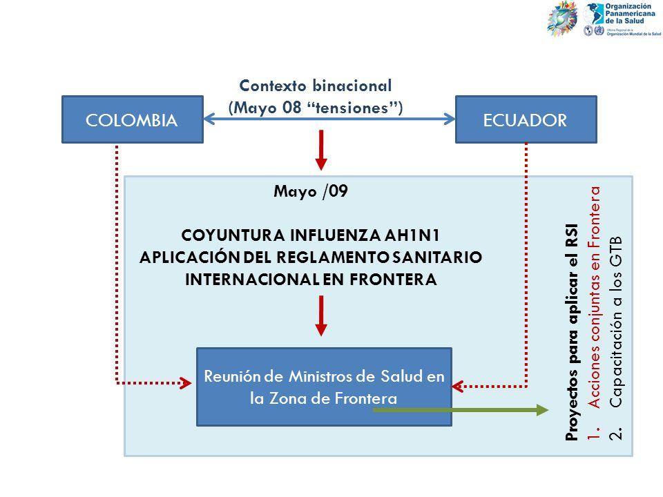 Contexto binacional (Mayo 08 tensiones) COLOMBIAECUADOR Reunión de Ministros de Salud en la Zona de Frontera Mayo /09 COYUNTURA INFLUENZA AH1N1 APLICA