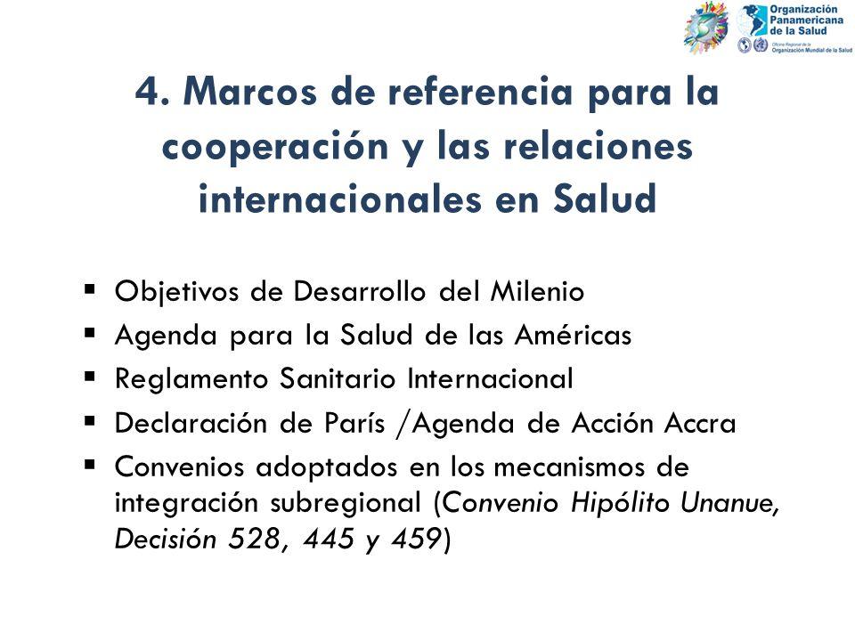 4. Marcos de referencia para la cooperación y las relaciones internacionales en Salud Objetivos de Desarrollo del Milenio Agenda para la Salud de las