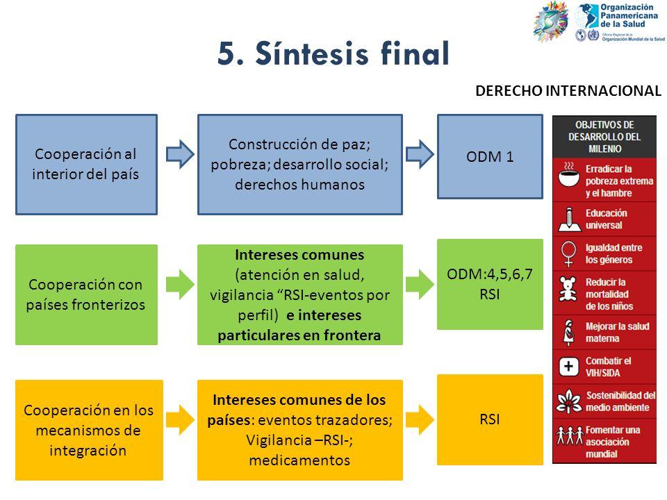 5. Síntesis final Cooperación con países fronterizos Cooperación al interior del país Cooperación en los mecanismos de integración Construcción de paz