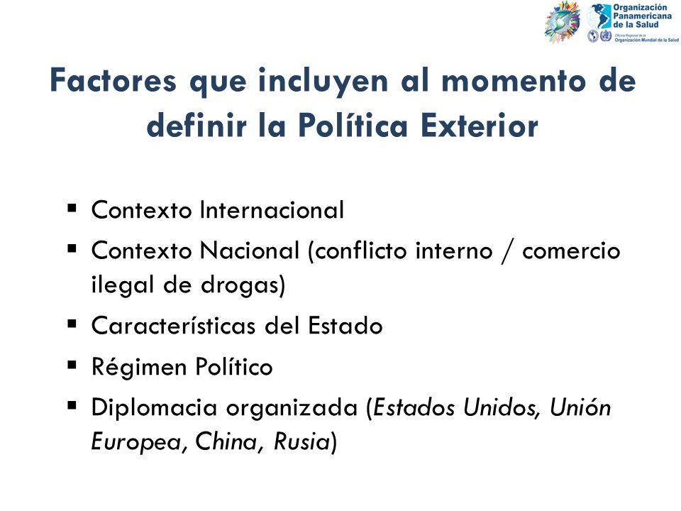Factores que incluyen al momento de definir la Política Exterior Contexto Internacional Contexto Nacional (conflicto interno / comercio ilegal de drog