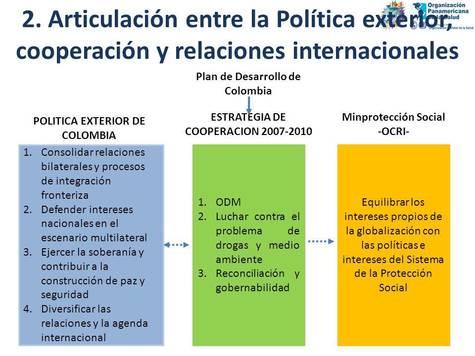 POLITICA EXTERIOR DE COLOMBIA 1.Consolidar relaciones bilaterales y procesos de integración fronteriza 2.Defender intereses nacionales en el escenario