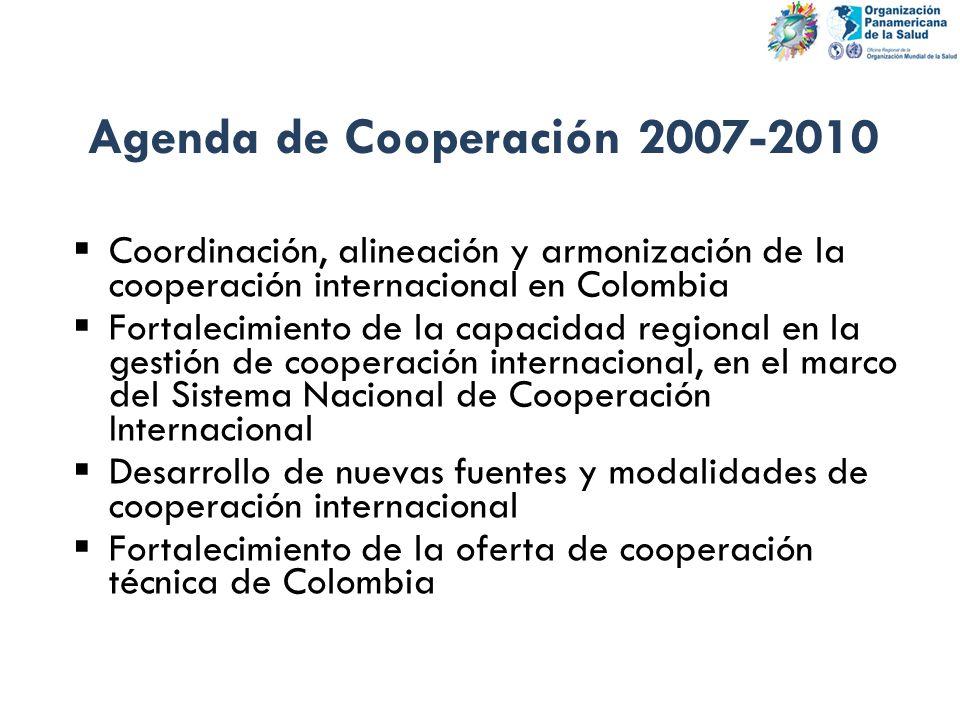 Agenda de Cooperación 2007-2010 Coordinación, alineación y armonización de la cooperación internacional en Colombia Fortalecimiento de la capacidad re