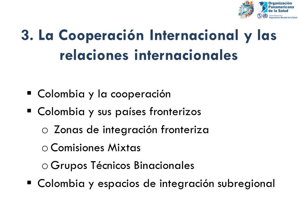 3. La Cooperación Internacional y las relaciones internacionales Colombia y la cooperación Colombia y sus países fronterizos o Zonas de integración fr
