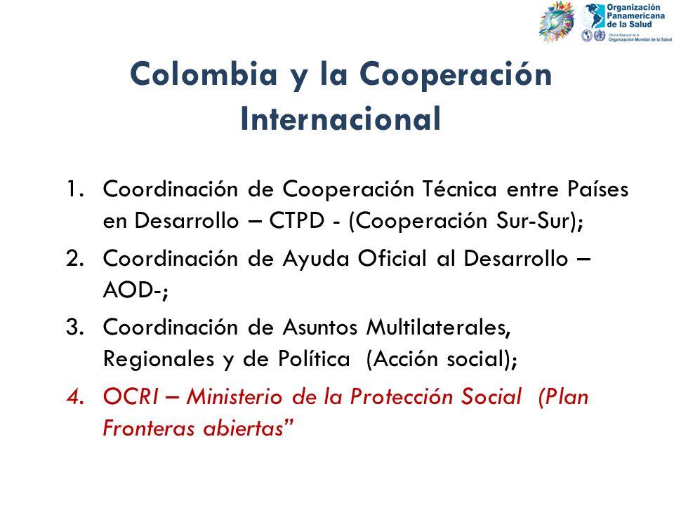 Colombia y la Cooperación Internacional 1.Coordinación de Cooperación Técnica entre Países en Desarrollo – CTPD - (Cooperación Sur-Sur); 2.Coordinació