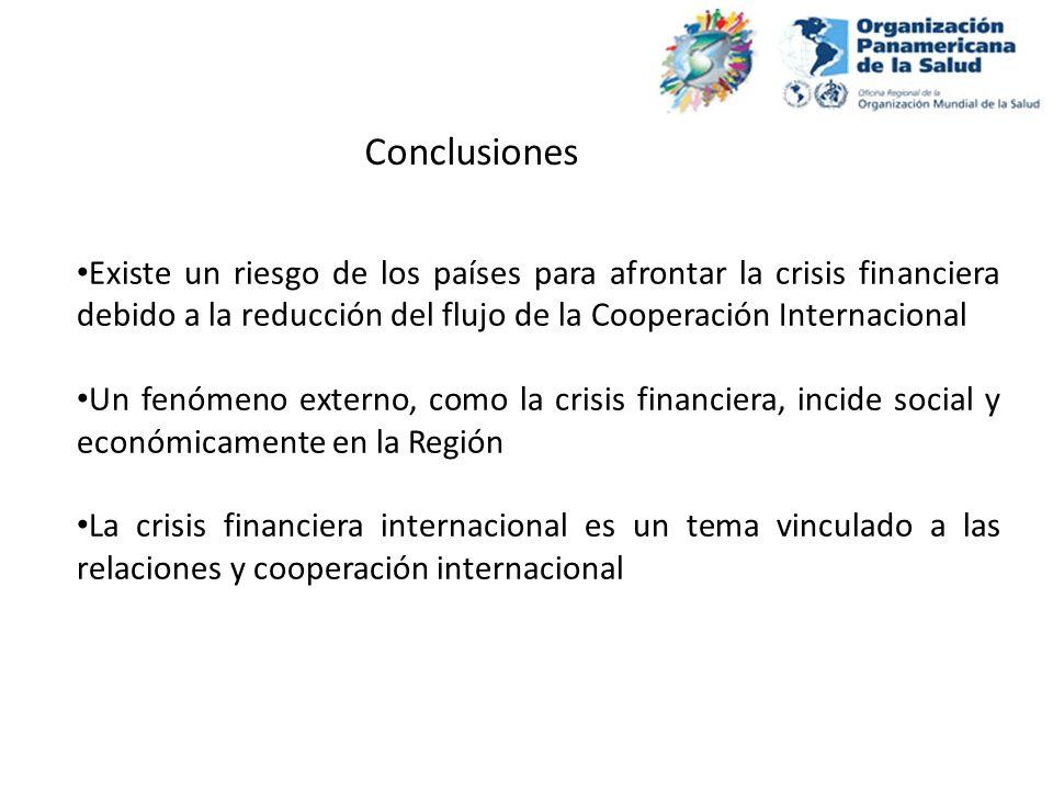 Existe un riesgo de los países para afrontar la crisis financiera debido a la reducción del flujo de la Cooperación Internacional Un fenómeno externo,