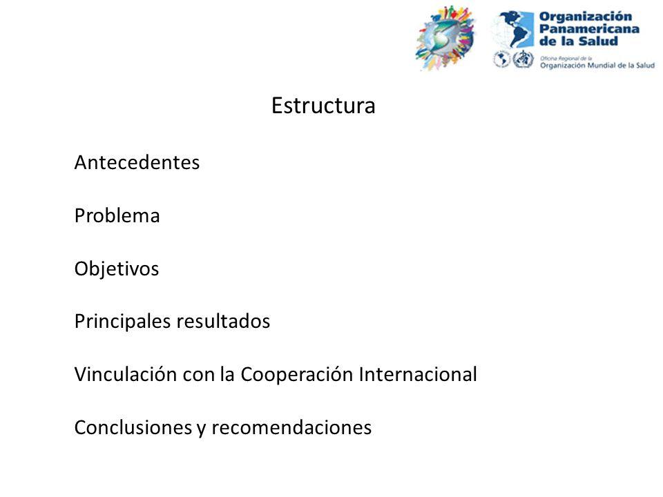 Antecedentes Problema Objetivos Principales resultados Vinculación con la Cooperación Internacional Conclusiones y recomendaciones Estructura