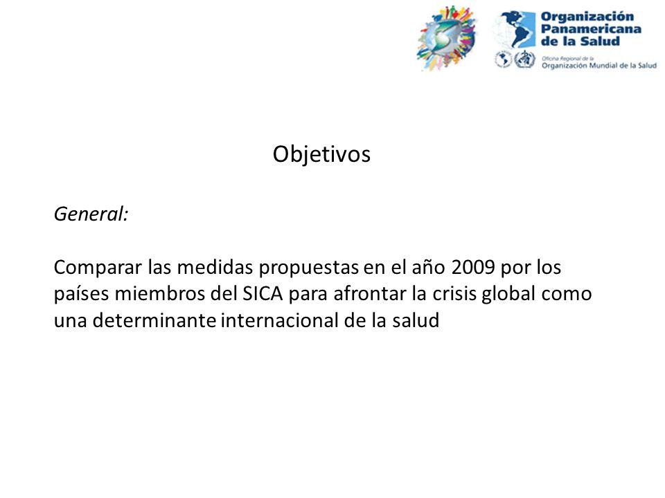 General: Comparar las medidas propuestas en el año 2009 por los países miembros del SICA para afrontar la crisis global como una determinante internac