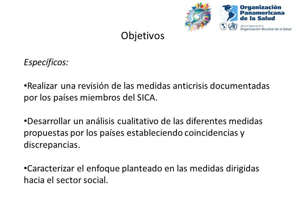 Específicos: Realizar una revisión de las medidas anticrisis documentadas por los países miembros del SICA. Desarrollar un análisis cualitativo de las