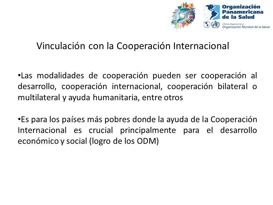 Las modalidades de cooperación pueden ser cooperación al desarrollo, cooperación internacional, cooperación bilateral o multilateral y ayuda humanitar