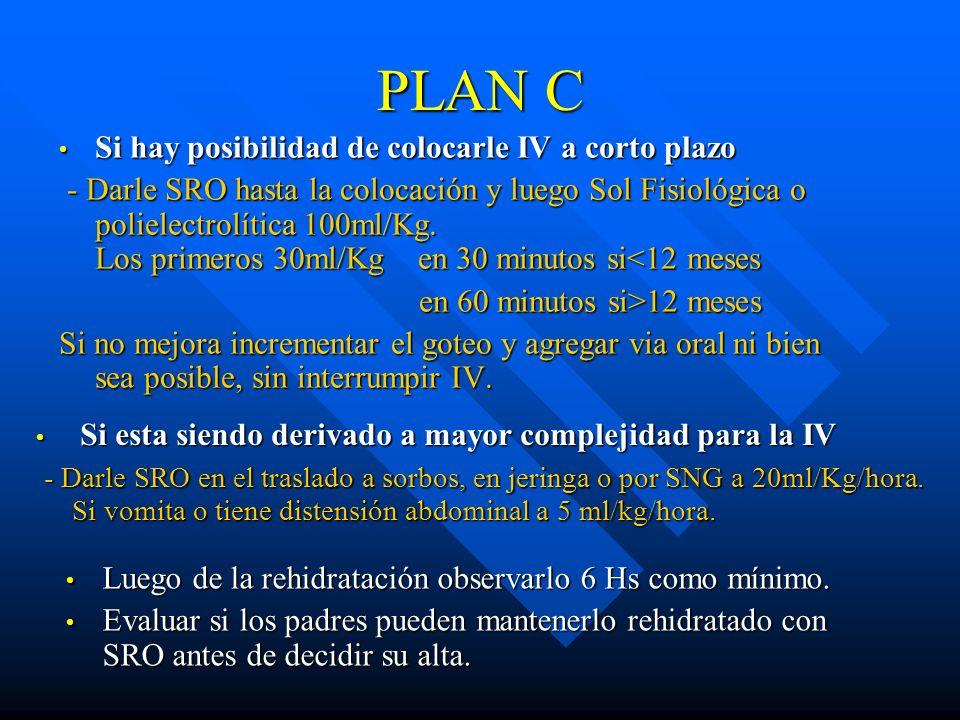 PLAN C Si hay posibilidad de colocarle IV a corto plazo Si hay posibilidad de colocarle IV a corto plazo - Darle SRO hasta la colocación y luego Sol F