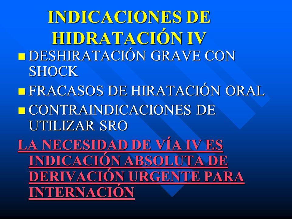 INDICACIONES DE HIDRATACIÓN IV DESHIRATACIÓN GRAVE CON SHOCK DESHIRATACIÓN GRAVE CON SHOCK FRACASOS DE HIRATACIÓN ORAL FRACASOS DE HIRATACIÓN ORAL CON