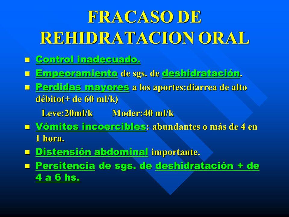 FRACASO DE REHIDRATACION ORAL Control inadecuado. Control inadecuado. Empeoramiento de sgs. de deshidratación. Empeoramiento de sgs. de deshidratación