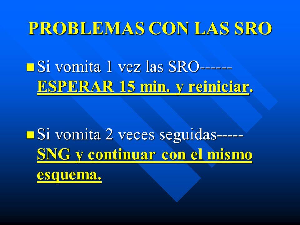 PROBLEMAS CON LAS SRO Si vomita 1 vez las SRO------ ESPERAR 15 min. y reiniciar. Si vomita 1 vez las SRO------ ESPERAR 15 min. y reiniciar. Si vomita