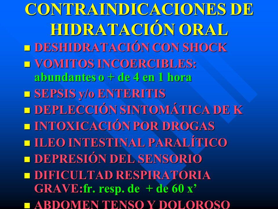 CONTRAINDICACIONES DE HIDRATACIÓN ORAL DESHIDRATACIÓN CON SHOCK DESHIDRATACIÓN CON SHOCK VOMITOS INCOERCIBLES: abundantes o + de 4 en 1 hora VOMITOS I