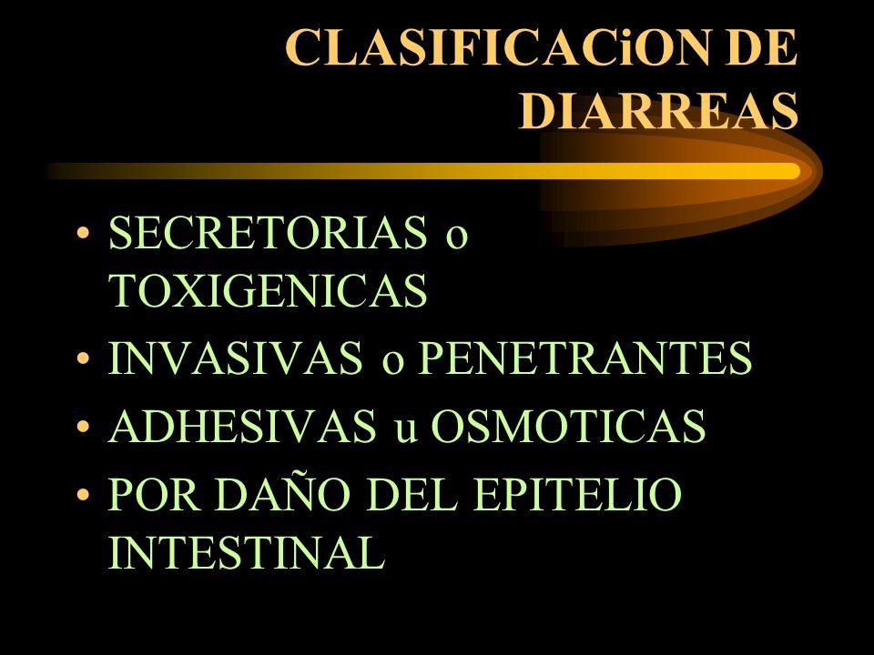 DIARREA SECRETORA O TOXIGENICA Es la + frecuente En niños EUTROFICOS Deposiciones LIQUIDAS, ABUNDANTES, sin distensión abdominal ni meteorismo.