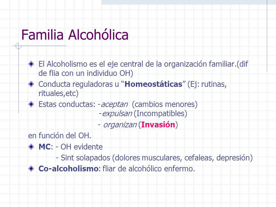 Familia Alcohólica El Alcoholismo es el eje central de la organización familiar.(dif de flia con un individuo OH) Conducta reguladoras u Homeostáticas