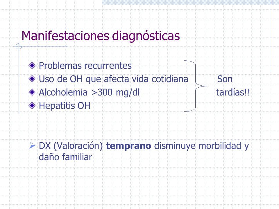 Manifestaciones diagnósticas Problemas recurrentes Uso de OH que afecta vida cotidiana Son Alcoholemia >300 mg/dl tardías!! Hepatitis OH DX (Valoració