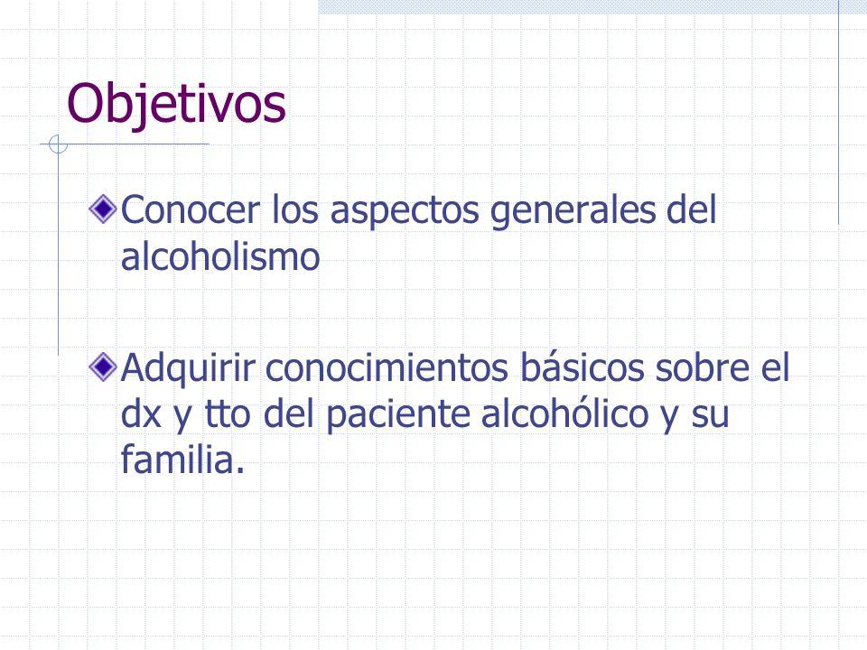 Objetivos Conocer los aspectos generales del alcoholismo Adquirir conocimientos básicos sobre el dx y tto del paciente alcohólico y su familia.