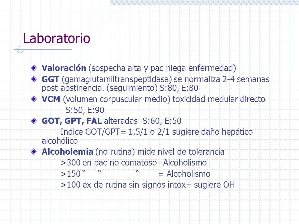 Laboratorio Valoración (sospecha alta y pac niega enfermedad) GGT (gamaglutamiltranspeptidasa) se normaliza 2-4 semanas post-abstinencia. (seguimiento