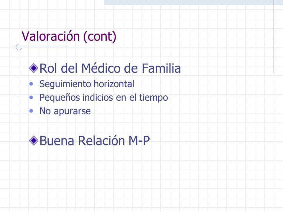 Valoración (cont) Rol del Médico de Familia Seguimiento horizontal Pequeños indicios en el tiempo No apurarse Buena Relación M-P