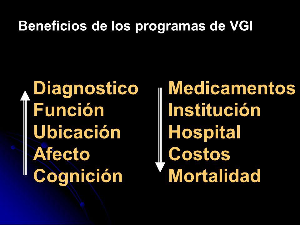 Beneficios de los programas de VGI Diagnostico Función Ubicación Afecto Cognición Medicamentos Institución Hospital Costos Mortalidad