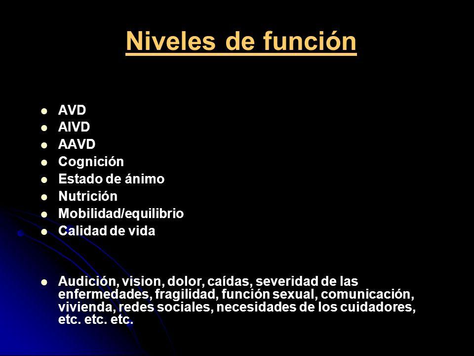 Niveles de función AVD AIVD AAVD Cognición Estado de ánimo Nutrición Mobilidad/equilibrio Calidad de vida Audición, vision, dolor, caídas, severidad d