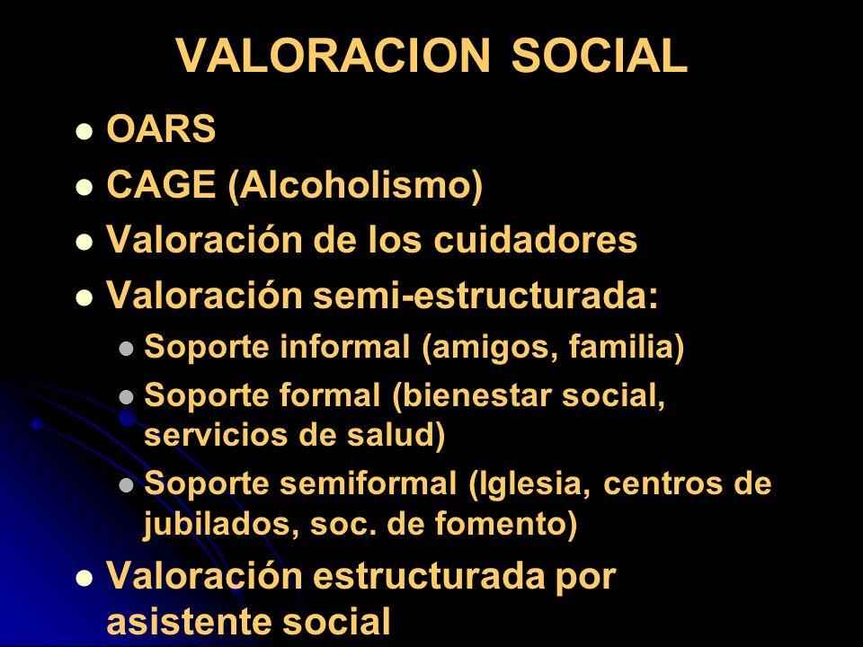 VALORACION SOCIAL OARS CAGE (Alcoholismo) Valoración de los cuidadores Valoración semi-estructurada: Soporte informal (amigos, familia) Soporte formal