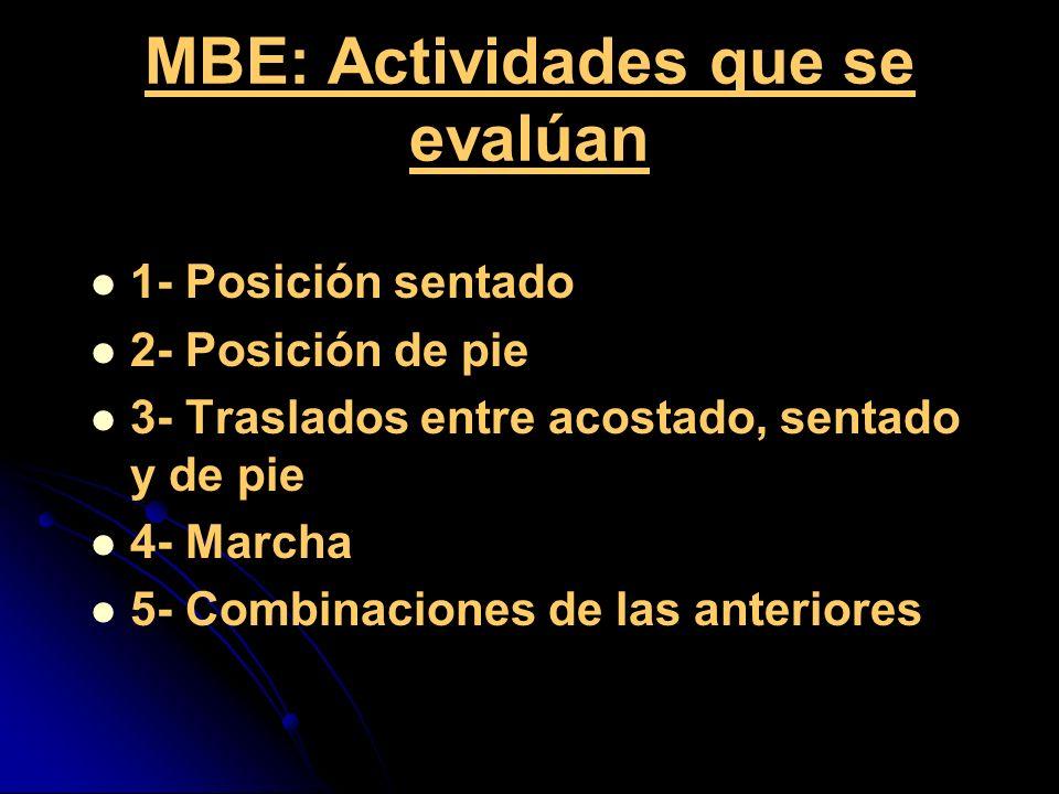 MBE: Actividades que se evalúan 1- Posición sentado 2- Posición de pie 3- Traslados entre acostado, sentado y de pie 4- Marcha 5- Combinaciones de las