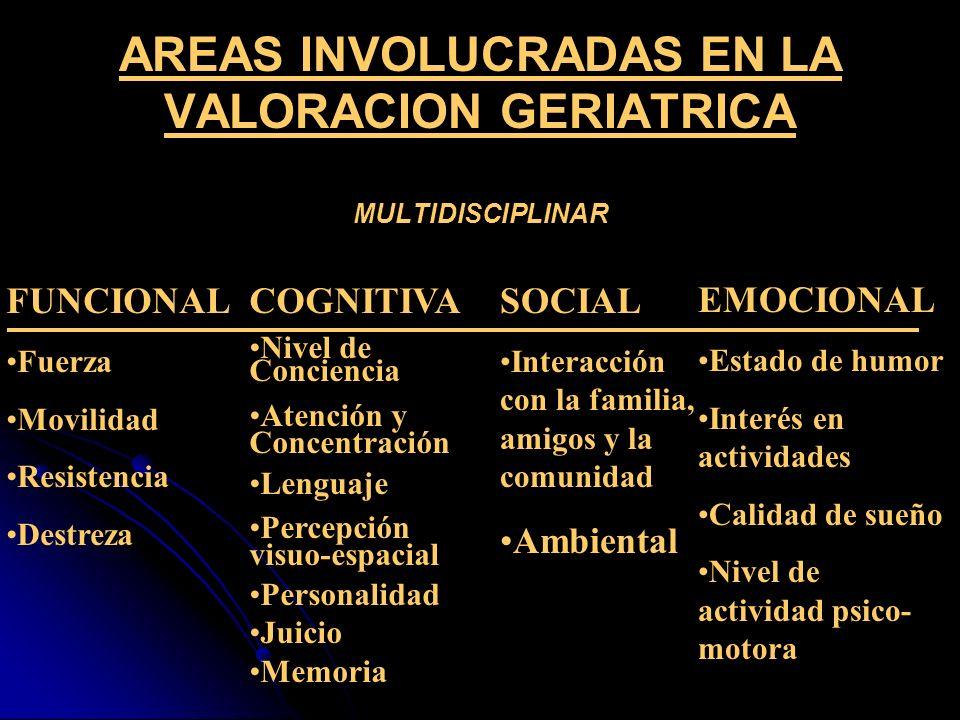 AREAS INVOLUCRADAS EN LA VALORACION GERIATRICA MULTIDISCIPLINAR FUNCIONAL Fuerza Movilidad Resistencia Destreza COGNITIVA Nivel de Conciencia Atención
