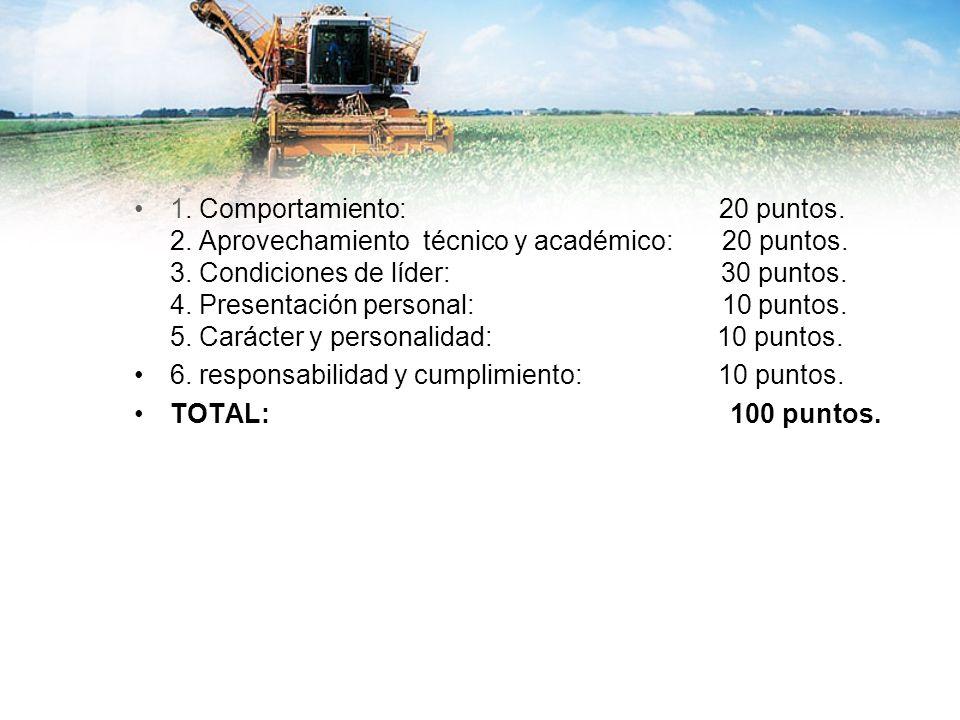 1. Comportamiento: 20 puntos. 2. Aprovechamiento técnico y académico: 20 puntos. 3. Condiciones de líder: 30 puntos. 4. Presentación personal: 10 punt