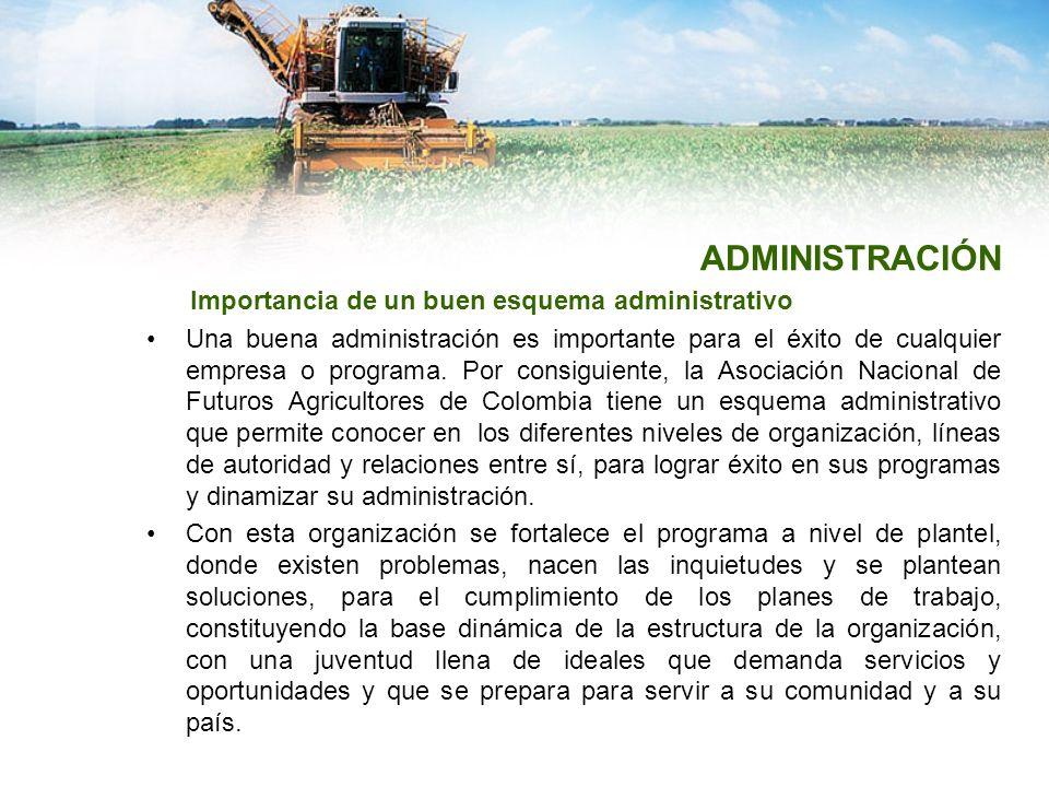 ADMINISTRACIÓN Importancia de un buen esquema administrativo Una buena administración es importante para el éxito de cualquier empresa o programa. Por