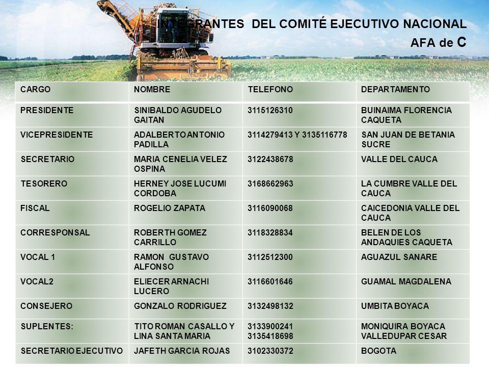 INTEGRANTES DEL COMITÉ EJECUTIVO NACIONAL AFA de C CARGONOMBRETELEFONODEPARTAMENTO PRESIDENTESINIBALDO AGUDELO GAITAN 3115126310BUINAIMA FLORENCIA CAQ