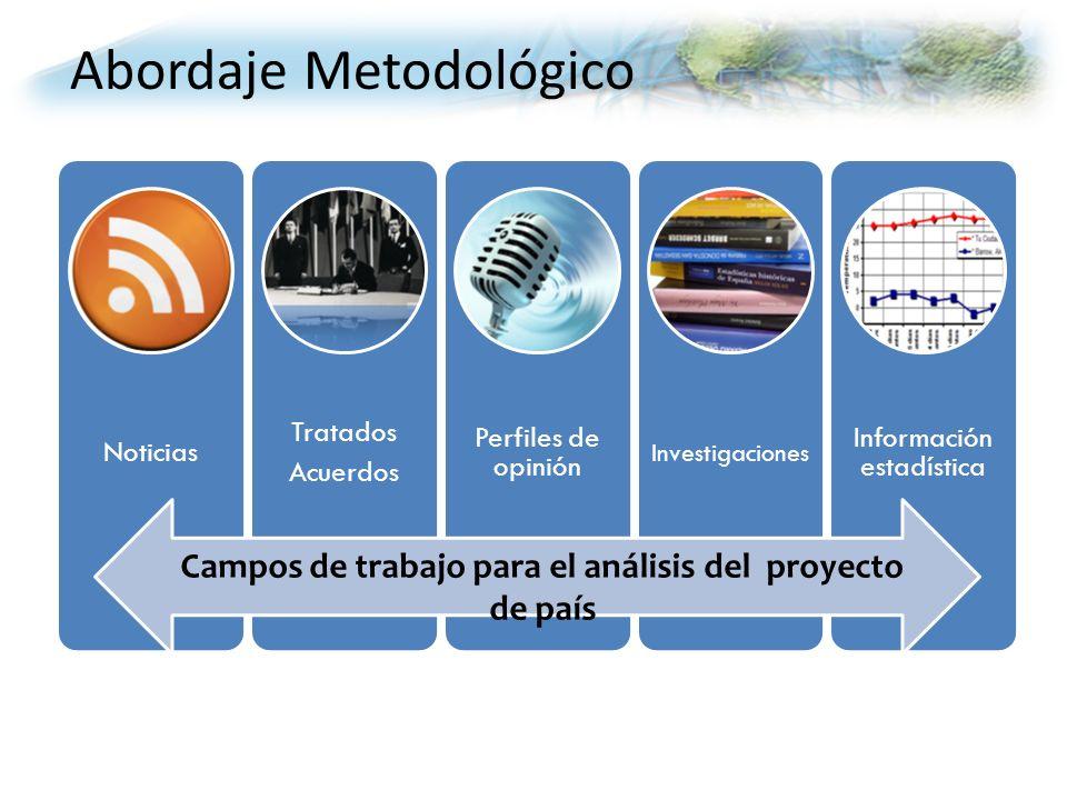 Noticias Tratados Acuerdos Perfiles de opinión Investigaciones Información estadística Campos de trabajo para el análisis del proyecto de país Abordaje Metodológico
