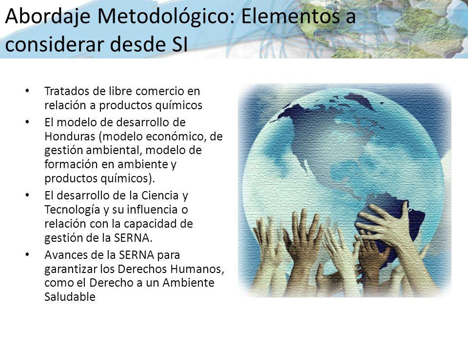 Tratados de libre comercio en relación a productos químicos El modelo de desarrollo de Honduras (modelo económico, de gestión ambiental, modelo de formación en ambiente y productos químicos).