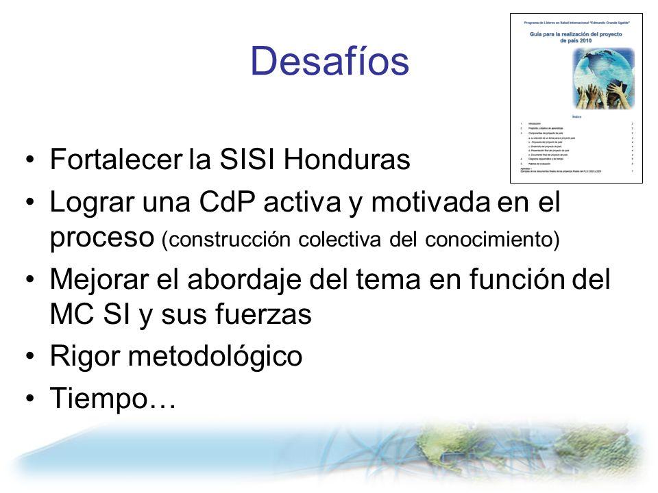 Fortalecer la SISI Honduras Lograr una CdP activa y motivada en el proceso (construcción colectiva del conocimiento) Mejorar el abordaje del tema en función del MC SI y sus fuerzas Rigor metodológico Tiempo… Desafíos