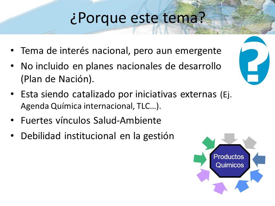 Tema de interés nacional, pero aun emergente No incluido en planes nacionales de desarrollo (Plan de Nación).