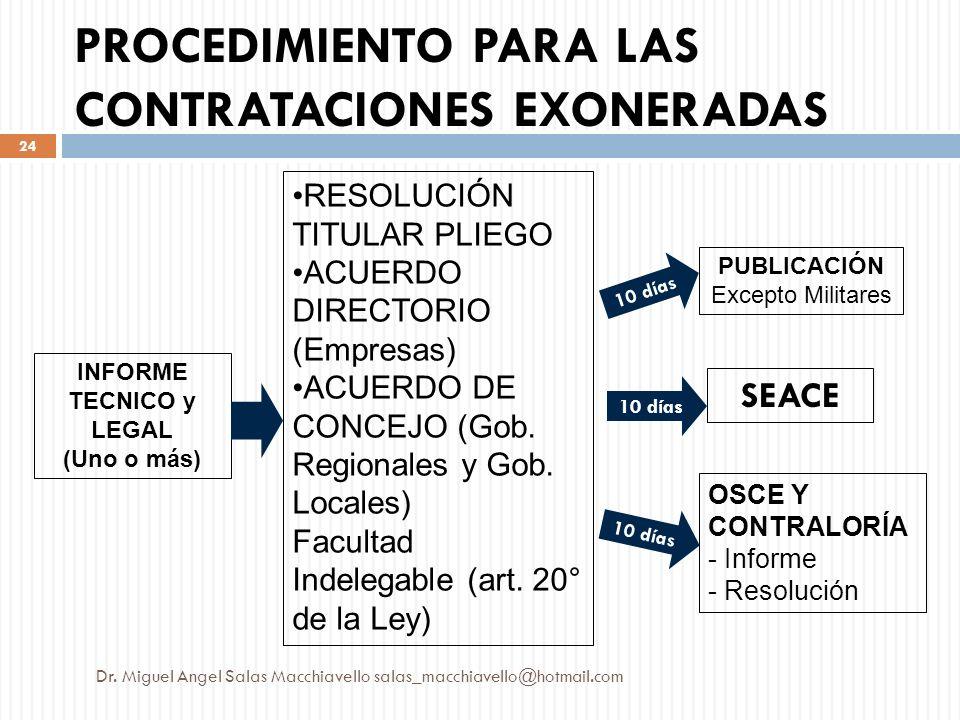 INFORME TECNICO y LEGAL (Uno o más) RESOLUCIÓN TITULAR PLIEGO ACUERDO DIRECTORIO (Empresas) ACUERDO DE CONCEJO (Gob. Regionales y Gob. Locales) Facult