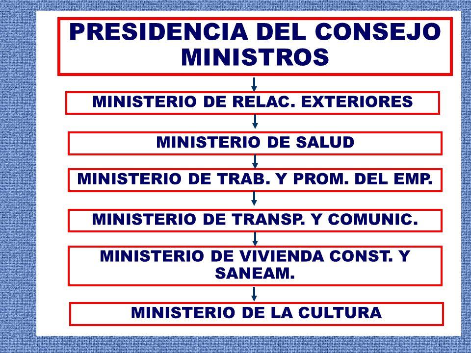 PRESIDENCIA DEL CONSEJO MINISTROS MINISTERIO DE RELAC. EXTERIORES MINISTERIO DE SALUD MINISTERIO DE VIVIENDA CONST. Y SANEAM. MINISTERIO DE TRANSP. Y